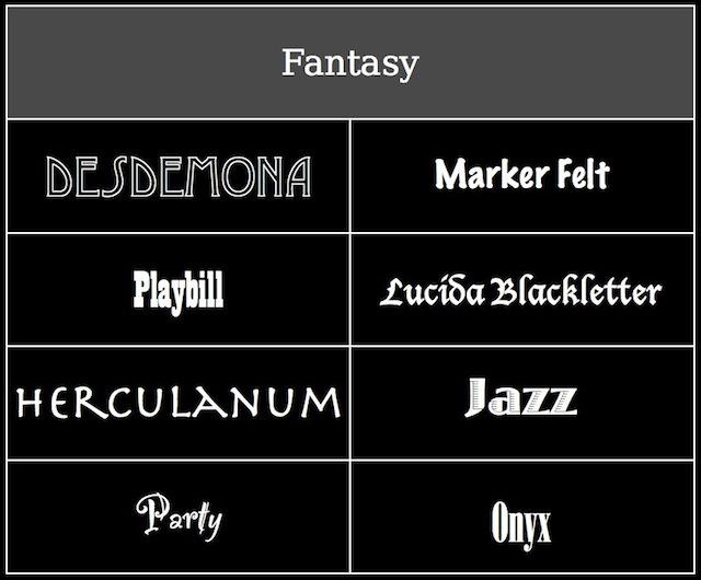 Fantasy fonts